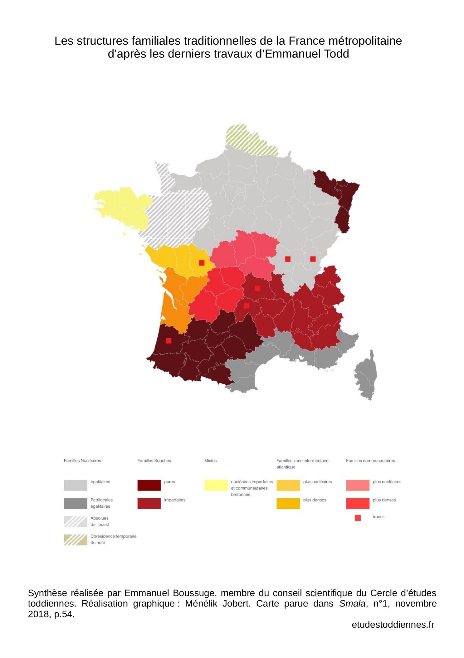 Structures_Familiales_France_Emmanuel_Todd